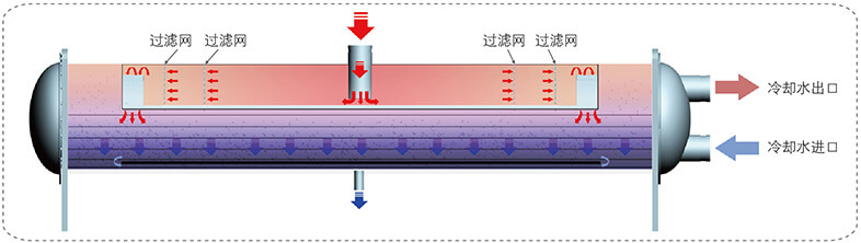 美的中央空调-美的MC高效降膜螺杆式冷水机组介绍