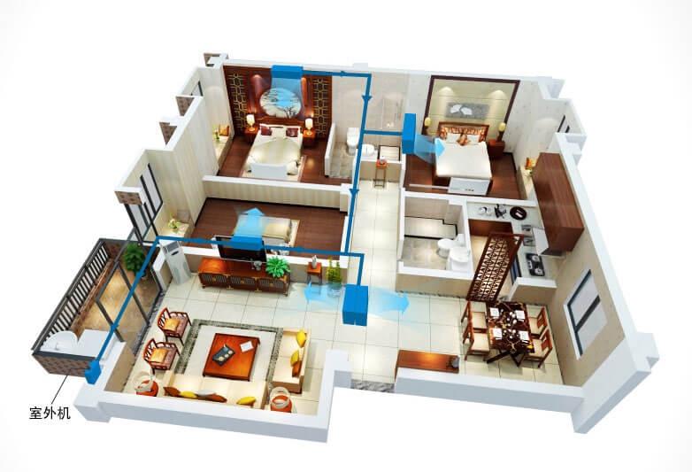山东广大工程设备有限公司针对家用直播吧nba设计整体方案