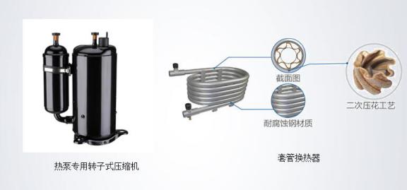 美的商用热水机组侧出风循环式空气能热水机100-潍坊空气源工程安装公司